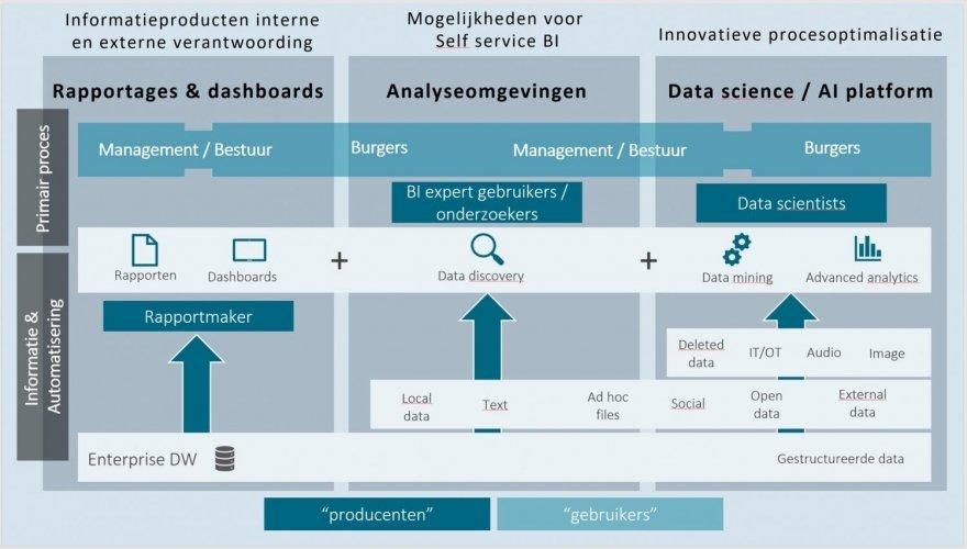 VRR informatiesysteem