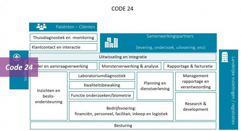 code24